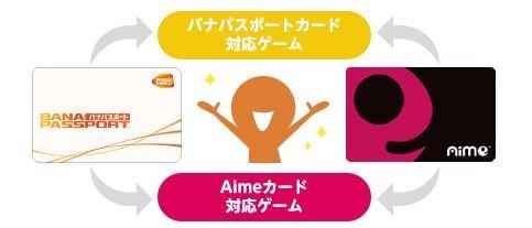 【艦これAC】Aimeカード(バナパスポート)