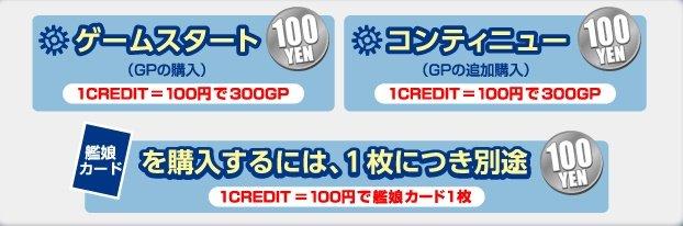 【艦これAC】必要クレジット