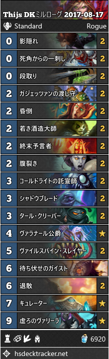 Thijs DKミルローグ 2017-08-17.png