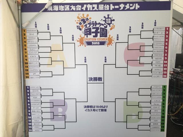 東海地区大会屋台トーナメント