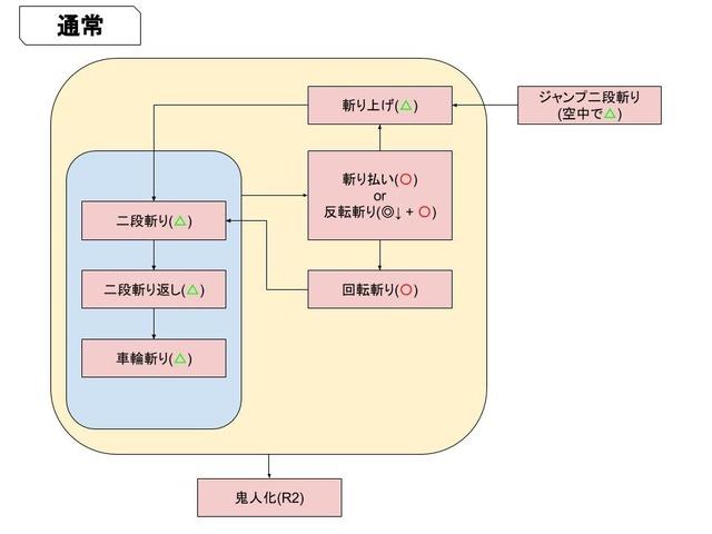 双剣通常_修正版.jpg