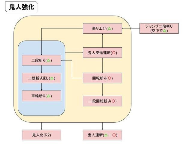 双剣鬼人強化_修正版