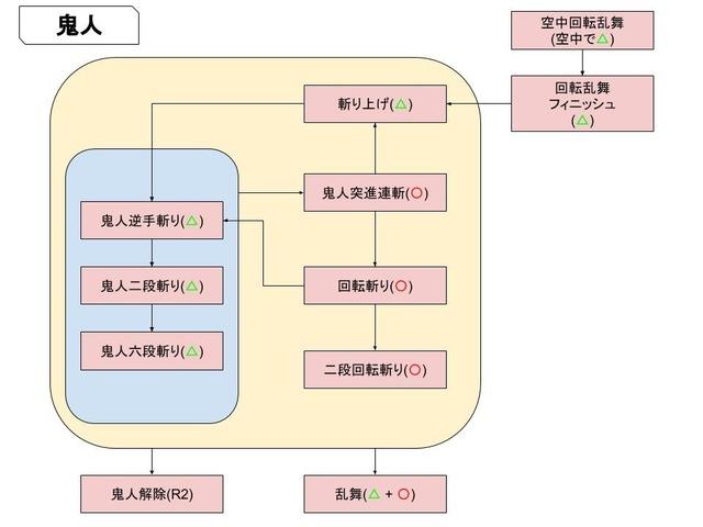 双剣鬼人_修正版