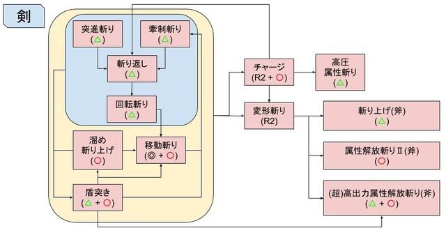 チャージアックス剣.jpg