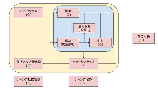 弓.jpg