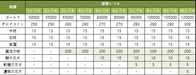 2018-06-14_13h41_27