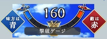 FGOアーケード撃破ゲージ