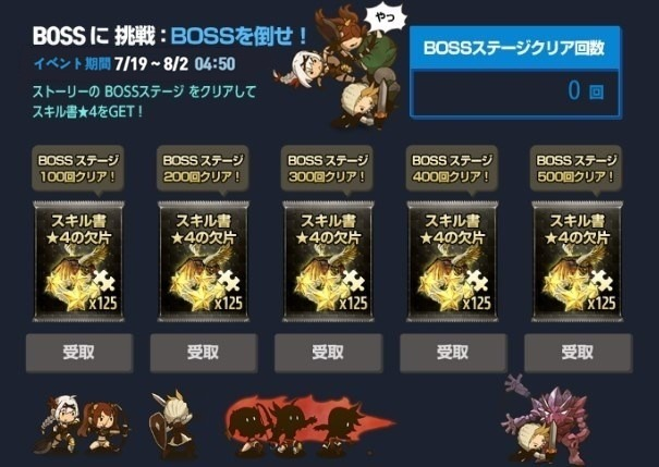 bossを倒せ