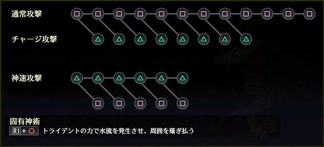 甲斐姫モーション