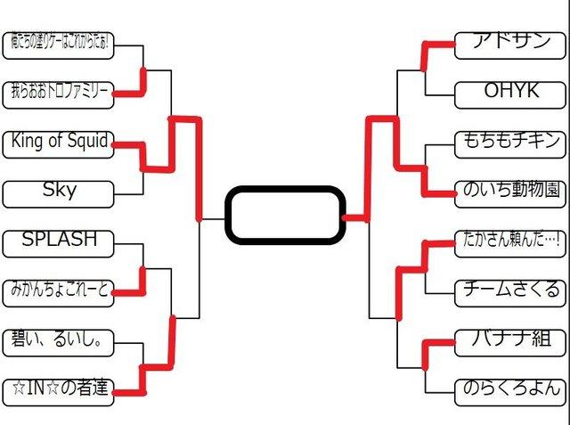 関東2レフトA4