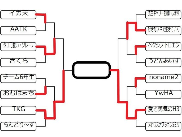 関東2ライトA5