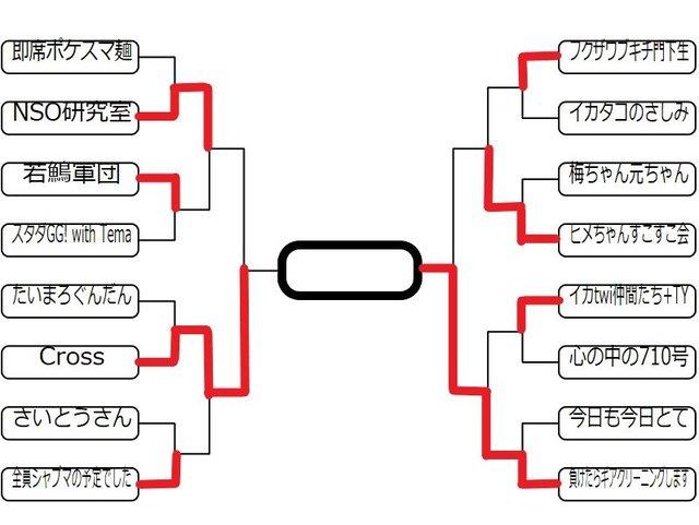 関東2レフトB3