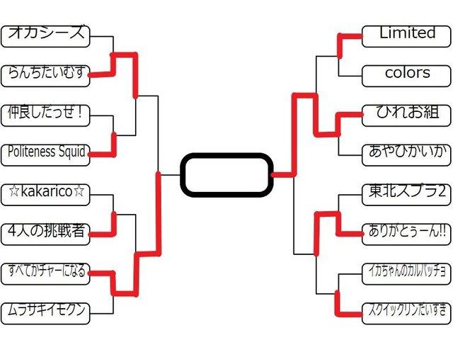 関東2ライトB3