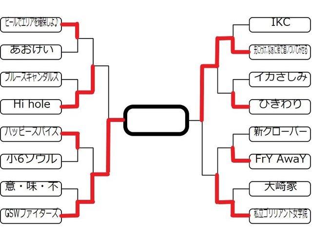 関東2ライトC3