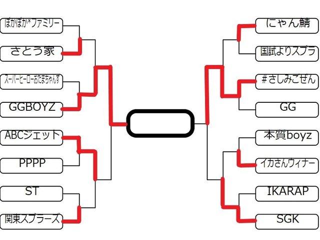 関東2レフトD4