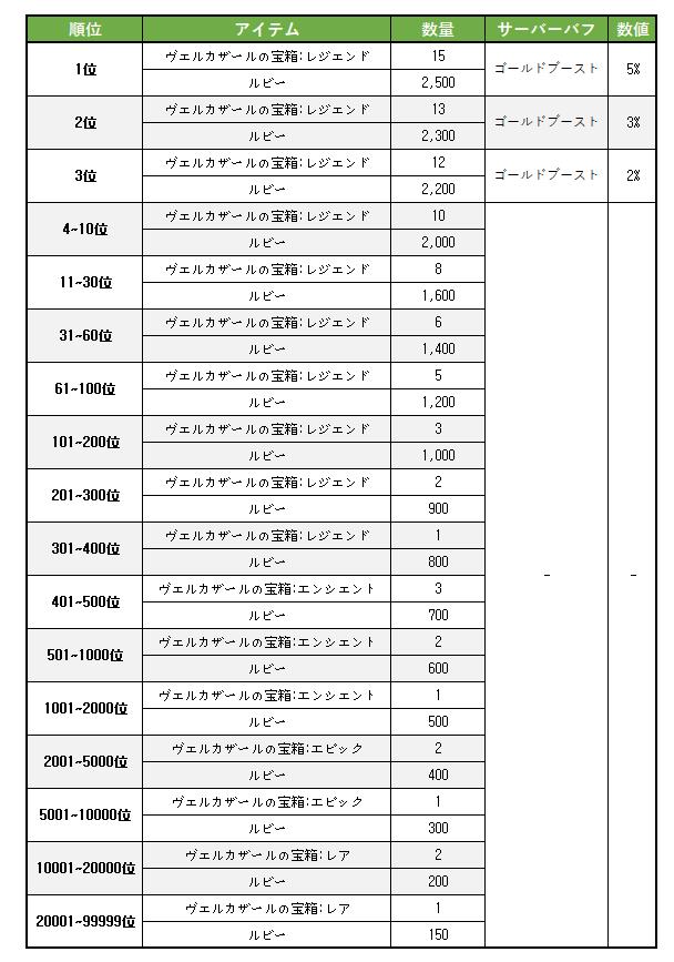 181108_gc3