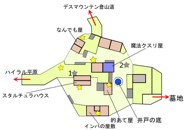 カカリコ村