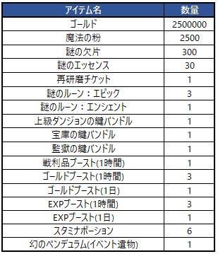 2019-08-01_18h52_41