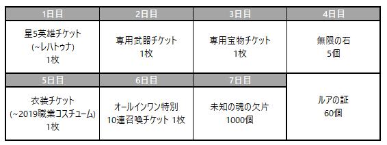 2020010760v7497b