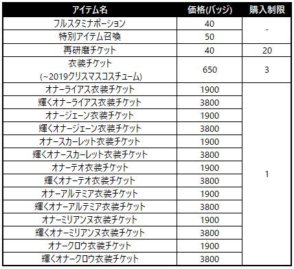200121_オナーリーグ1