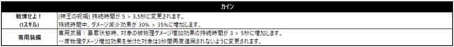 200204_カインバランス調整