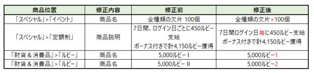 20200211mr4s0h7i