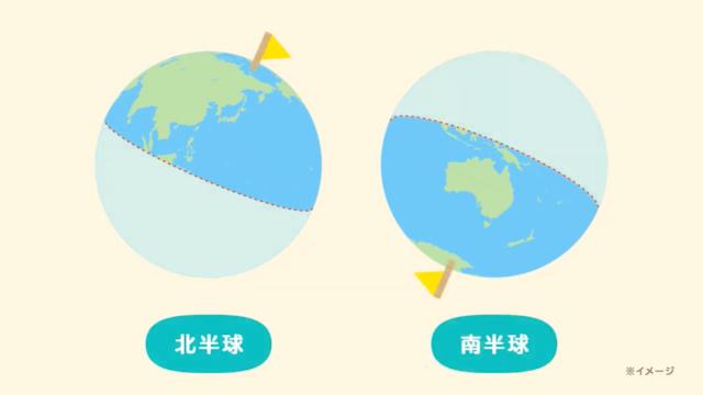 北半球南半球