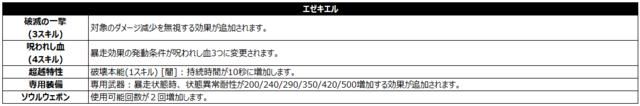 20200421_エゼキエル