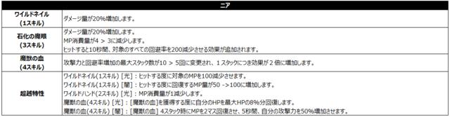 20200421_ニア