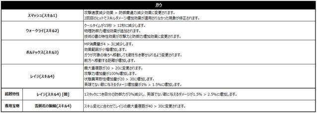 2020_0630_ガウ