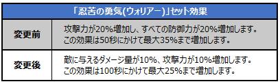0825_魔導工学装備2