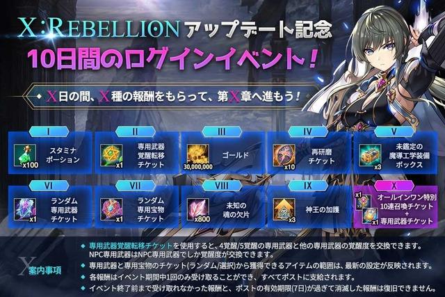 Ⅹ:Rebellion10日間のログインイベント