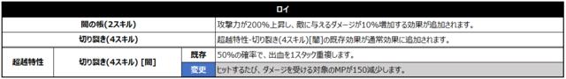 2020_1110_ロイ