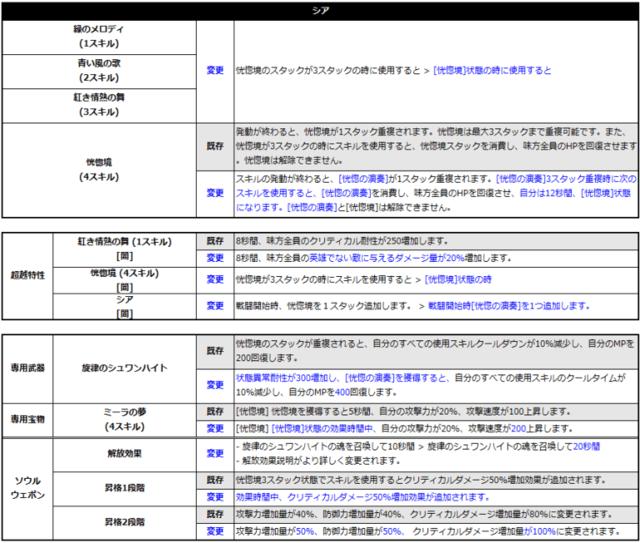 2021_0105_シア