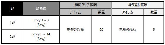 2021_0105_英雄スペシャルダンジョン_01