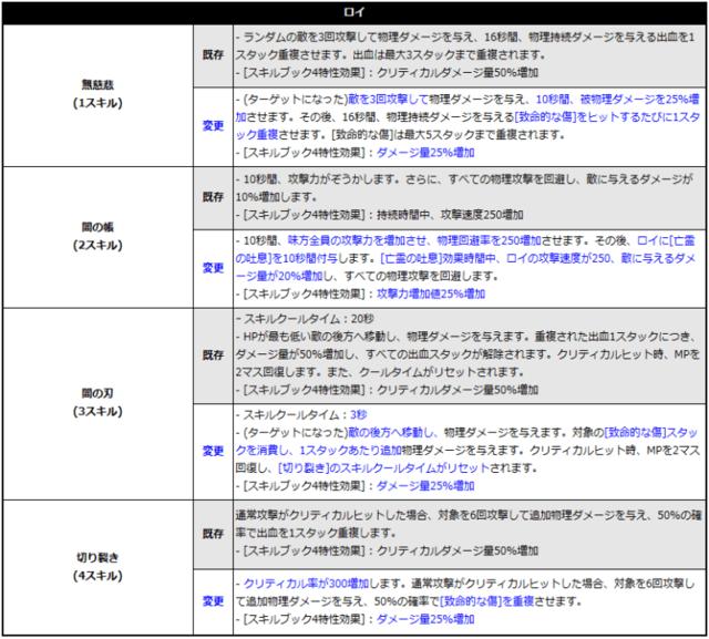 2021_0216_ロイ1