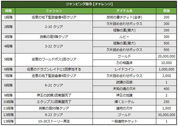 2021_04_ジャンピング指令_6