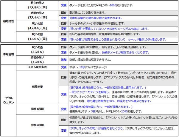 2021_0427_シャミーラ2