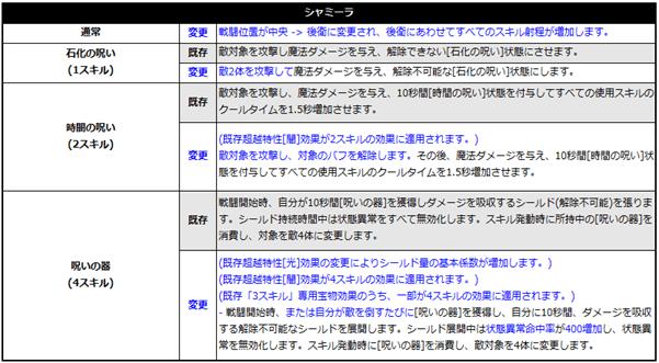 2021_0427_シャミーラ1