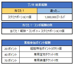 2021_0513_サイコロイベント2