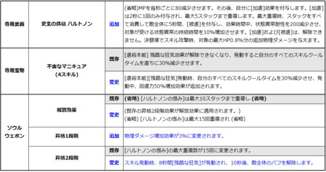 2021_0608_ニッキー2