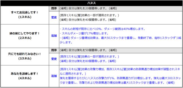 2021_0608_ハヌス1