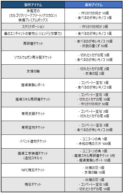 2021_0608_オペリア工房5