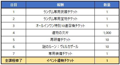 2021_08_英雄士官学校3