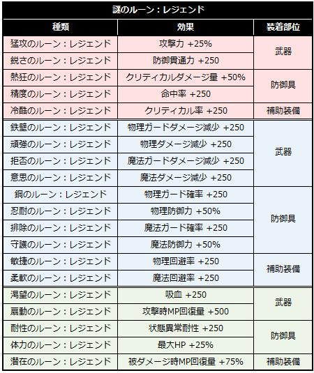 2021_0914_神罰レイド5