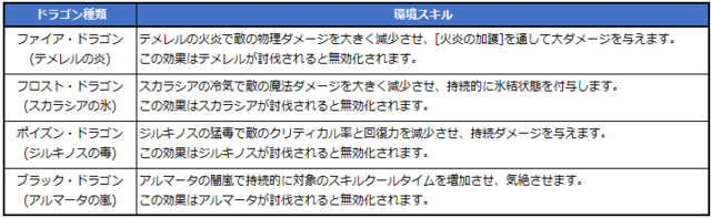 2021_0914_神罰レイド2
